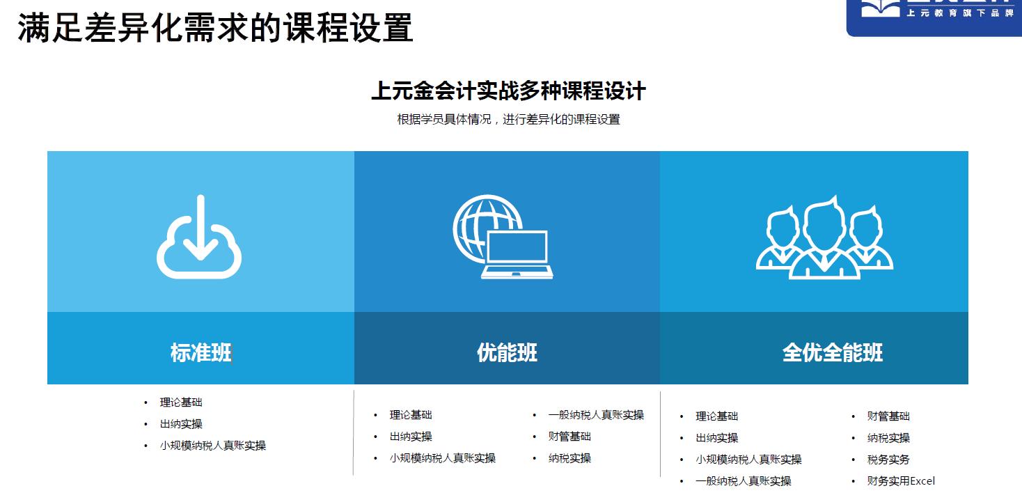 徐州上元暑假会计培训班 商贸业账务学习